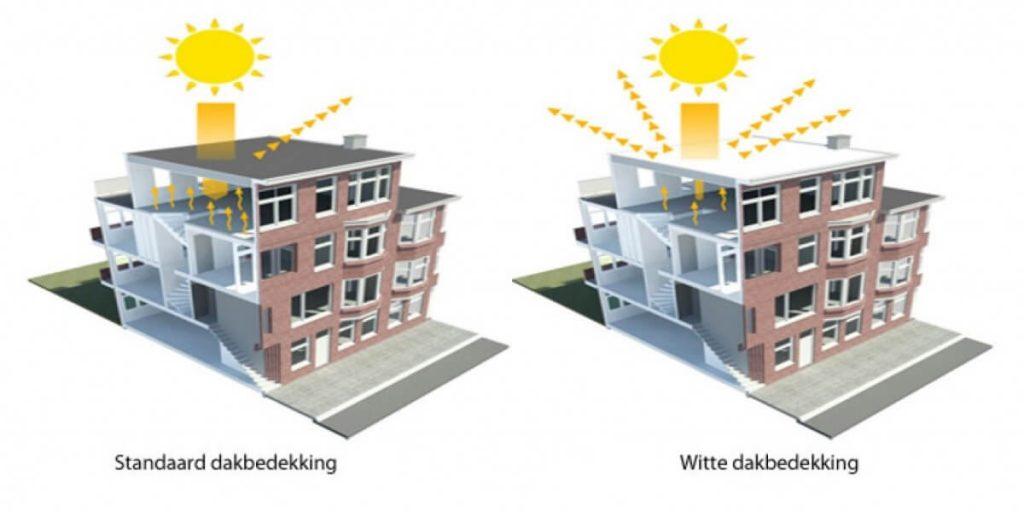 witte bitumen dakbedekking vs zwarte dakbedekking